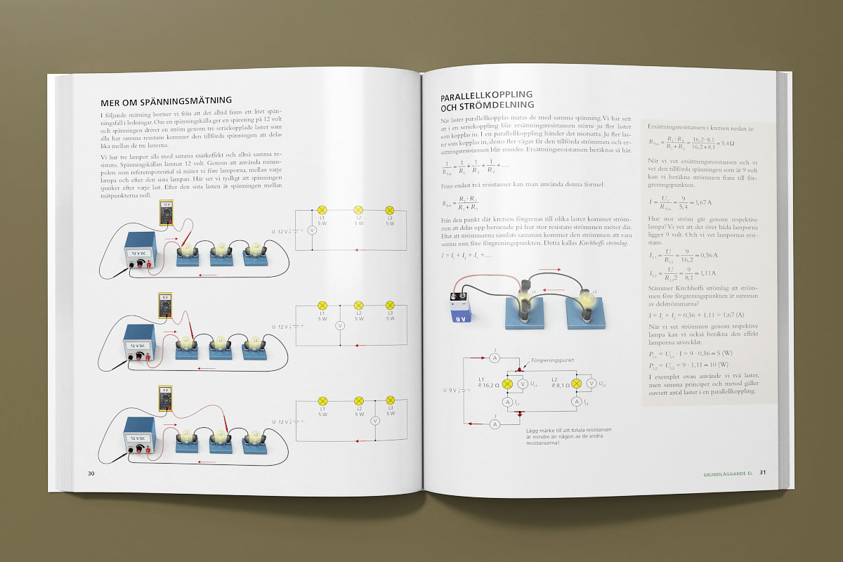 elektromekanik_uppslag_ovanifran_3d-illustration_didacta_2
