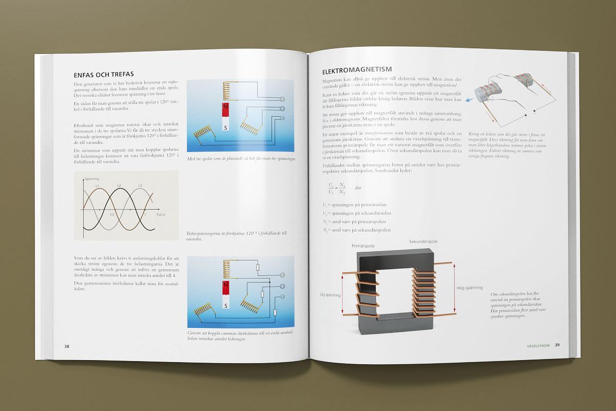 elektromekanik_uppslag_ovanifran_3d-illustration_didacta_3